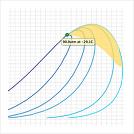 Phase Diagram Petroleum Engineering Software